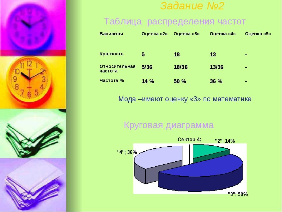 Задание №2 Таблица распределения частот Круговая диаграмма Мода –имеют оценк...