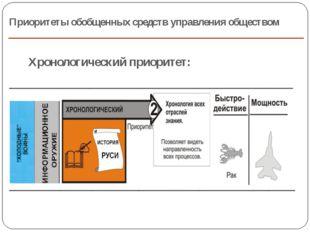 Приоритеты обобщенных средств управления обществом Хронологический приоритет: