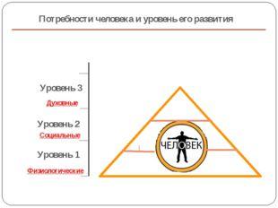 Потребности человека и уровень его развития Уровень 3 Уровень 2 Уровень 1 Физ