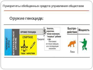 Приоритеты обобщенных средств управления обществом Оружие геноцида: