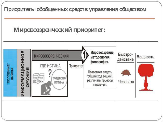 Приоритеты обобщенных средств управления обществом Мировоззренческий приоритет: