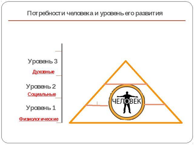 Потребности человека и уровень его развития Уровень 3 Уровень 2 Уровень 1 Физ...
