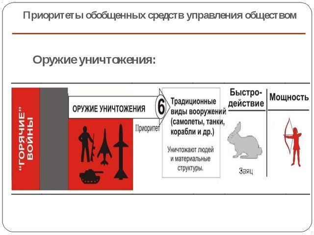 Приоритеты обобщенных средств управления обществом Оружие уничтожения:
