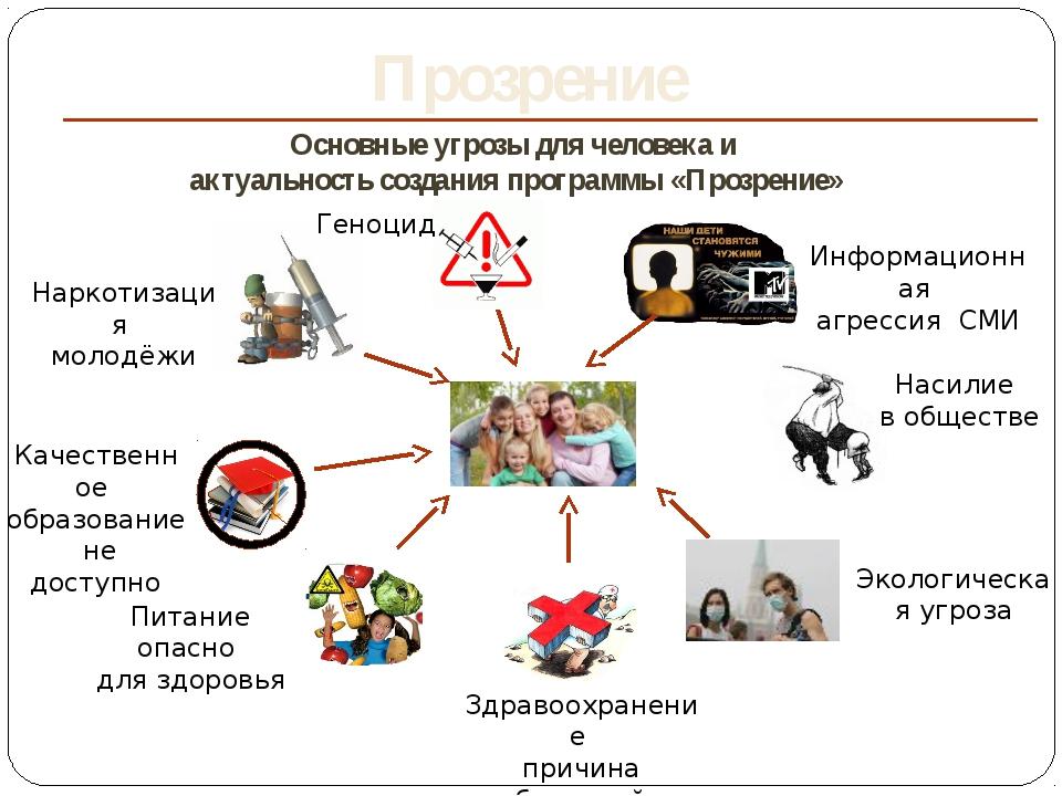 Прозрение Основные угрозы для человека и актуальность создания программы «Про...