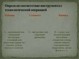 Рубанок Б – инструмент для строгания древесины Стамеска В – служит для выдалб