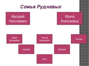 Семья Рудневых Аркадий Николаевич Ирина Алексеевна Лидия Аркадьевна Катя Арк