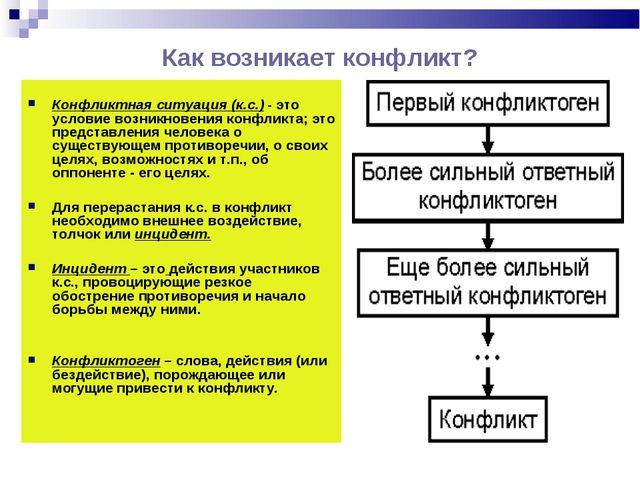 Как возникает конфликт? Конфликтная ситуация (к.с.) - это условие возникновен...