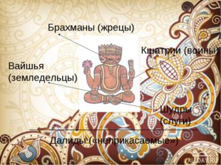 Брахманы (жрецы) Кшатрии (воины) Вайшья (земледельцы) Шудры (слуги) Далиды («