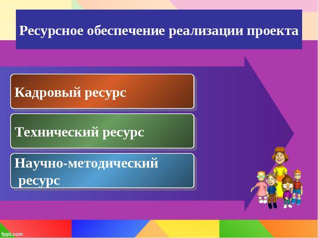 Ресурсное обеспечение реализации проекта Кадровый ресурс Технический ресурс Н...
