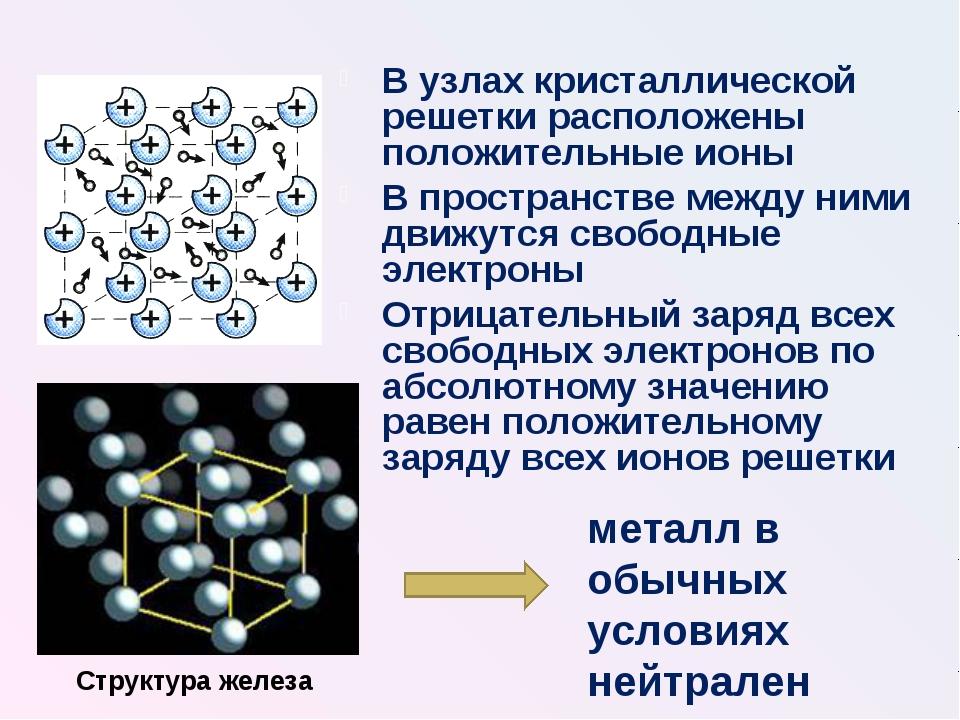 В узлах кристаллической решетки расположены положительные ионы В пространстве...