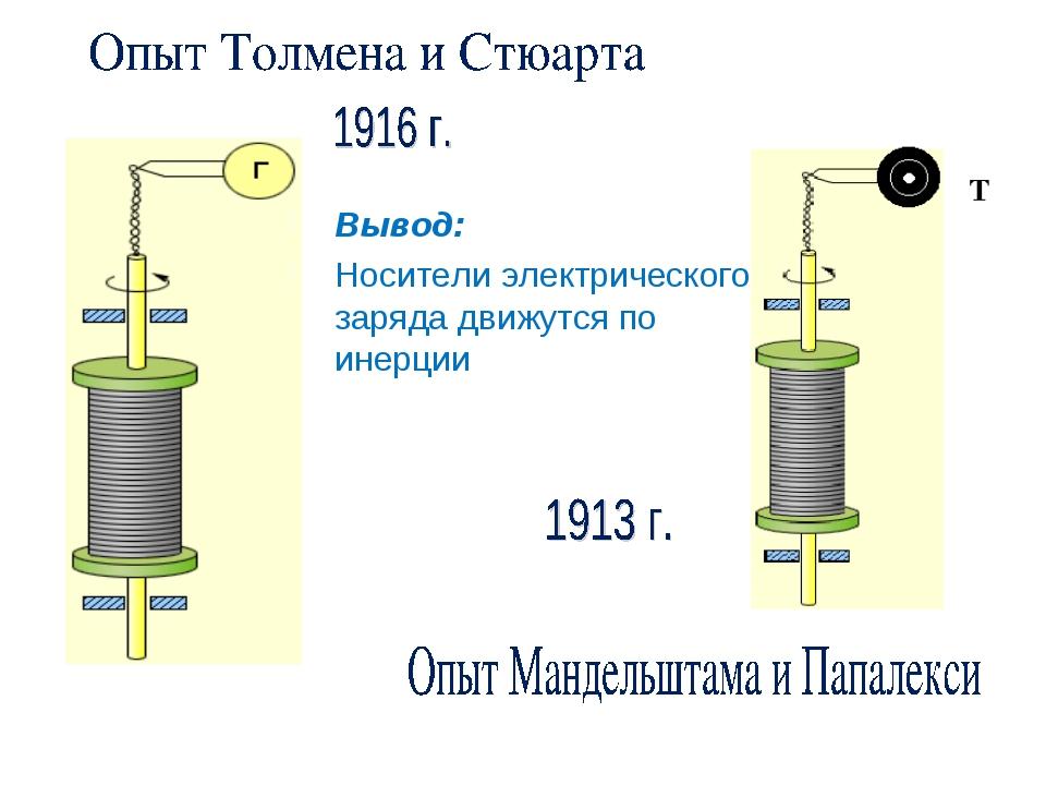 Вывод: Носители электрического заряда движутся по инерции