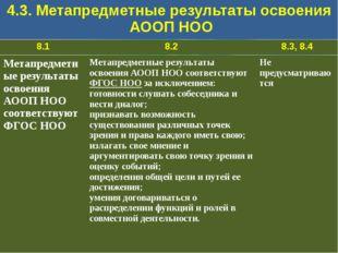 4.3. Метапредметные результаты освоения АООП НОО 8.1 8.2 8.3,8.4 Метапредметн