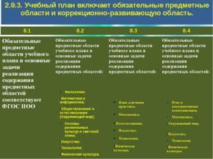 2.9.3. Учебный план включает обязательные предметные области и коррекционно-р