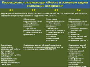 Коррекционно-развивающая область и основные задачи реализации содержания 8.1