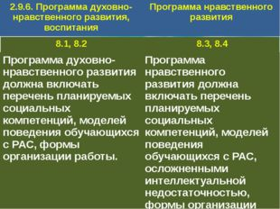 2.9.6. Программа духовно-нравственного развития, воспитания Программа нравств