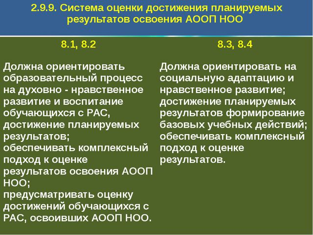 2.9.9. Система оценки достижения планируемых результатов освоения АООП НОО 8...