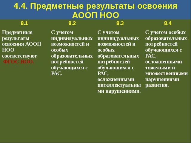 4.4. Предметные результаты освоения АООП НОО Предметные результаты освоения А...