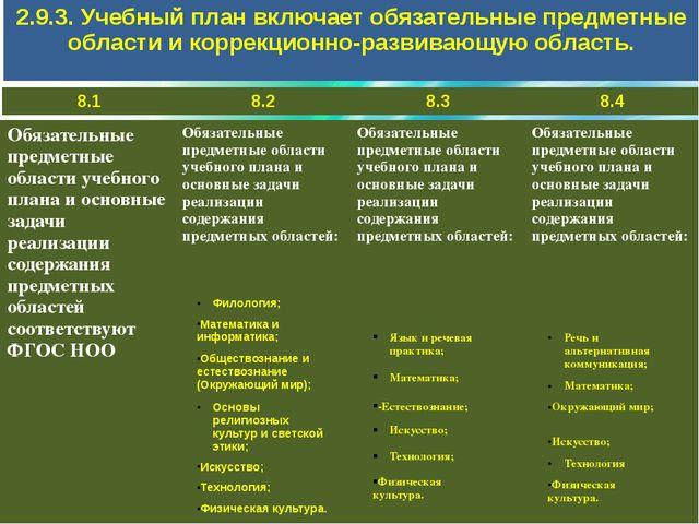 2.9.3. Учебный план включает обязательные предметные области и коррекционно-р...