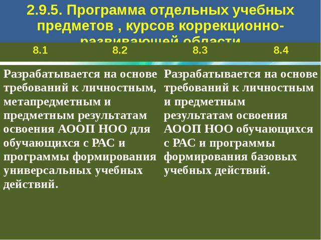 2.9.5. Программа отдельных учебных предметов, курсов коррекционно-развивающе...