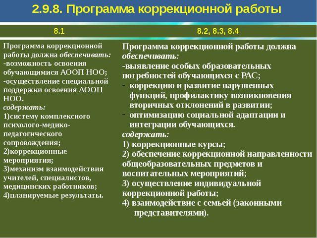 2.9.8. Программа коррекционной работы 8.1 8.2, 8.3,8.4 Программа коррекционн...