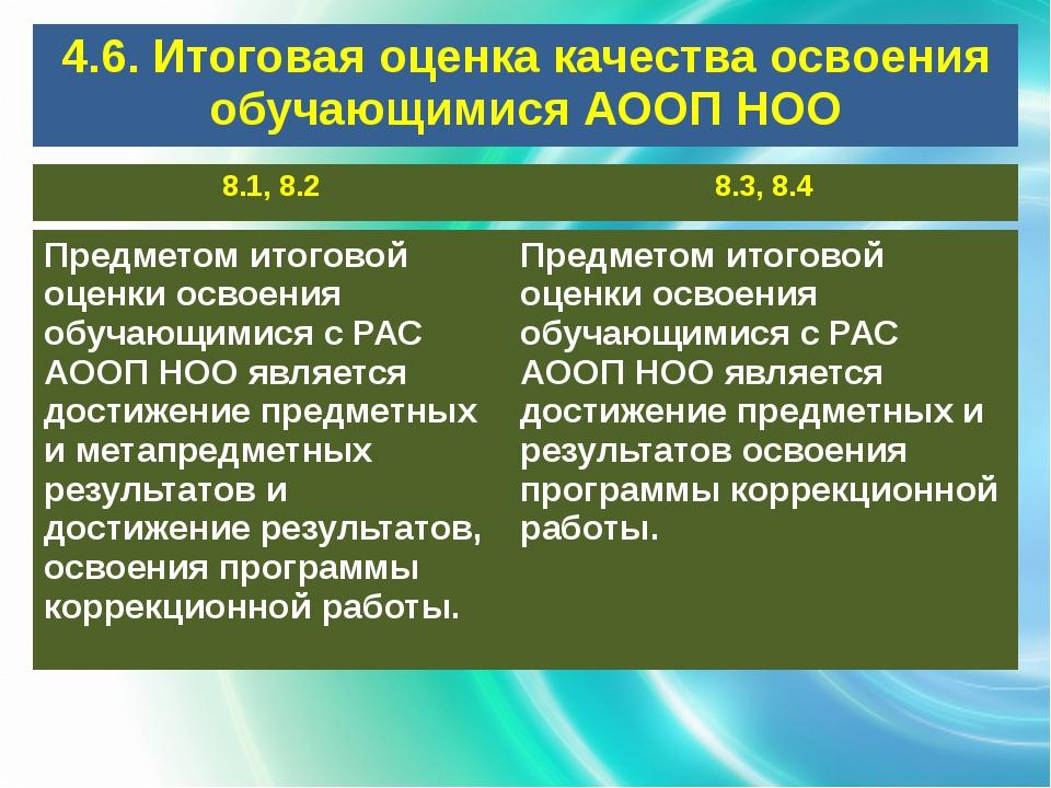 4.6. Итоговая оценка качества освоения обучающимися АООП НОО Предметом итогов...