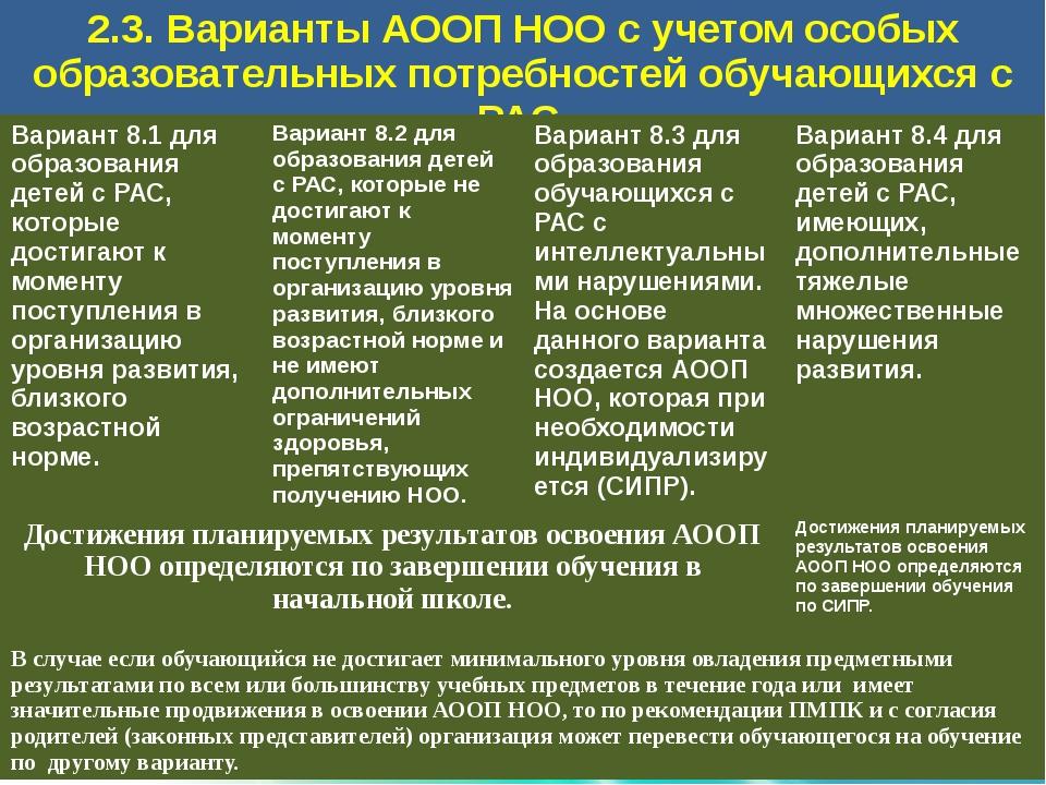 2.3. Варианты АООП НОО с учетом особых образовательных потребностей обучающих...