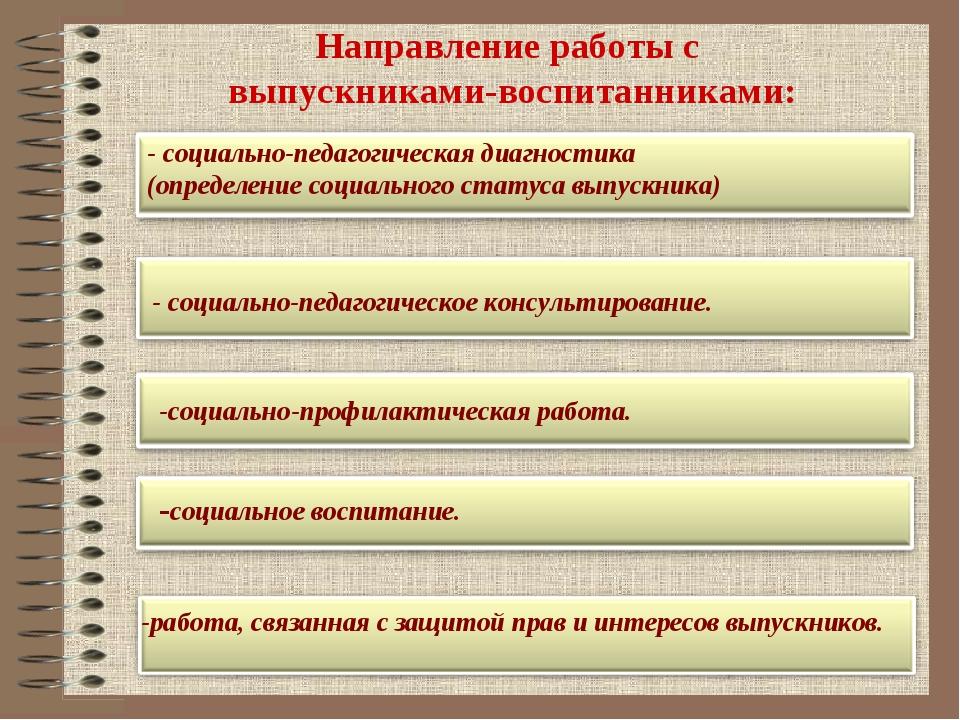 Направление работы с выпускниками-воспитанниками: