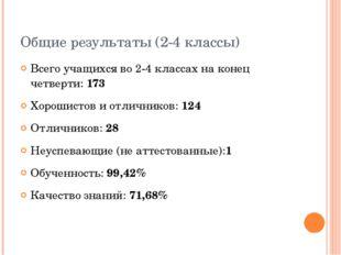 Общие результаты (2-4 классы) Всего учащихся во 2-4 классах на конец четверти