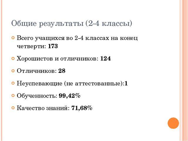 Общие результаты (2-4 классы) Всего учащихся во 2-4 классах на конец четверти...