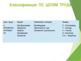 Классификация ПО ЦЕЛЯМ ТРУДА Цель труда Задачи Требования к человеку Пример 2