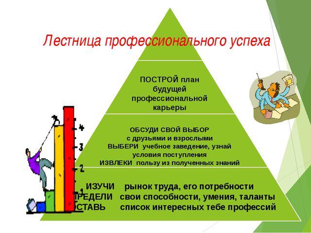 Лестница профессионального успеха