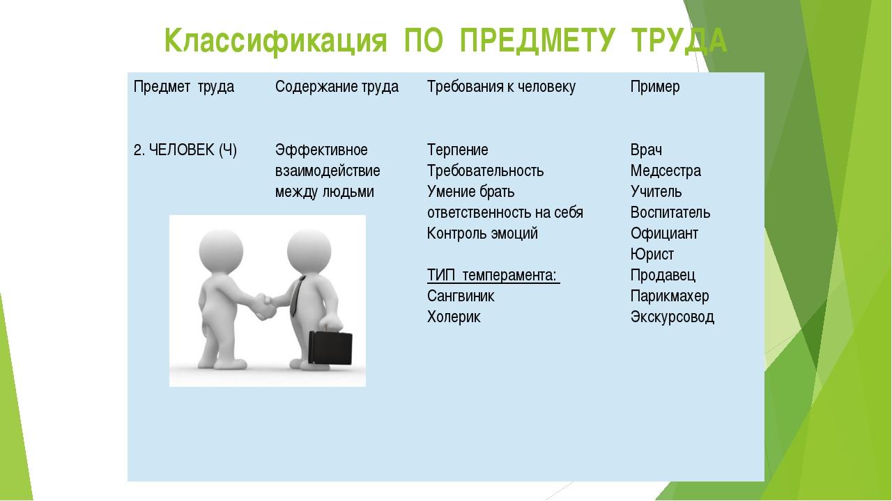 Классификация ПО ПРЕДМЕТУ ТРУДА Предмет труда Содержание труда Требования к ч...