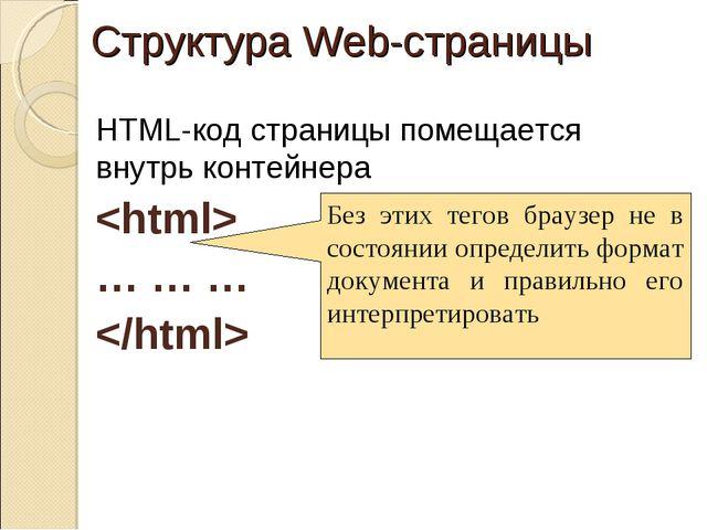Структура Web-страницы HTML-код страницы помещается внутрь контейнера  … … …...