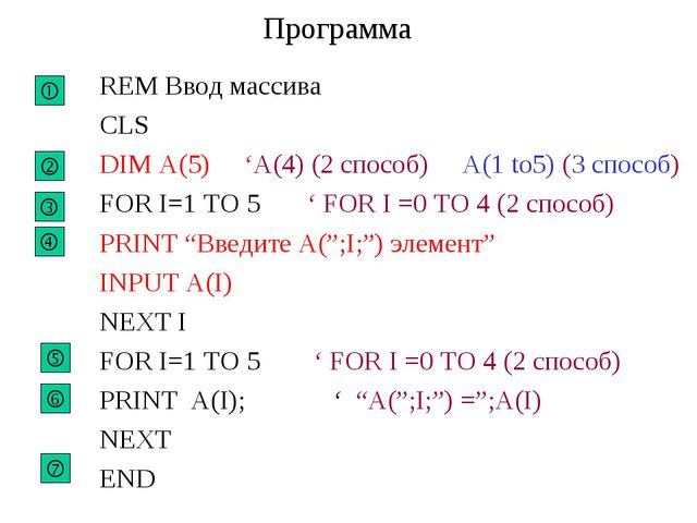 Программа REM Ввод массива CLS DIM A(5) 'A(4) (2 cпособ) A(1 to5) (3 способ)...