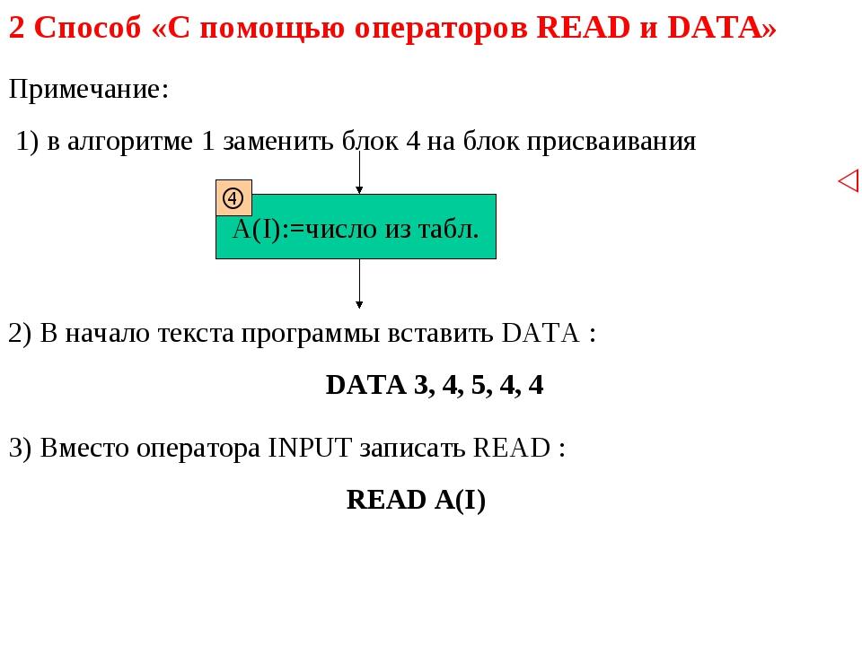 2 Способ «С помощью операторов READ и DATA» Примечание: 1) в алгоритме 1 заме...