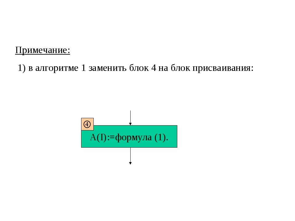  Примечание: 1) в алгоритме 1 заменить блок 4 на блок присваивания: