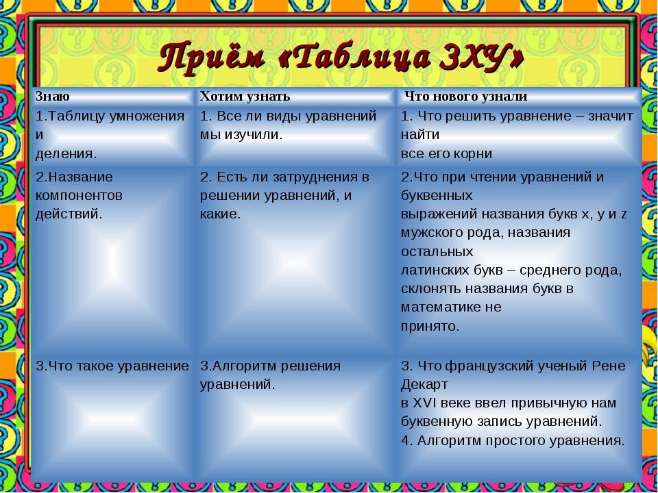 Приём «Таблица ЗХУ» ЗнаюХотим узнать Что нового узнали 1.Таблицу умножения...
