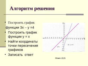 Алгоритм решения Построить график функции 3х – у =4 Построить график функции