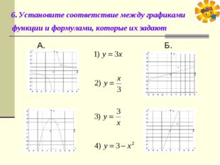6. Установите соответствие между графиками функции и формулами, которые их з