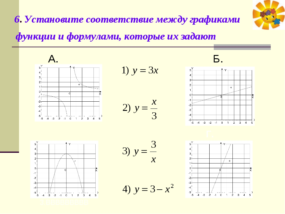 6. Установите соответствие между графиками функции и формулами, которые их з...