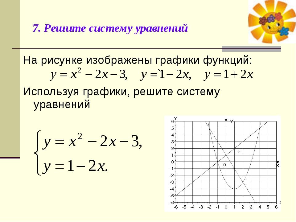 7. Решите систему уравнений На рисунке изображены графики функций: Используя...
