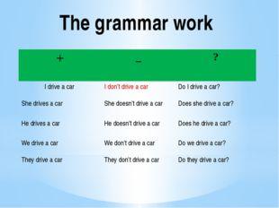 The grammar work + _ ? I drive a car I don't drive a car Do I drive a car? Sh