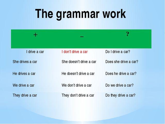 The grammar work + _ ? I drive a car I don't drive a car Do I drive a car? Sh...