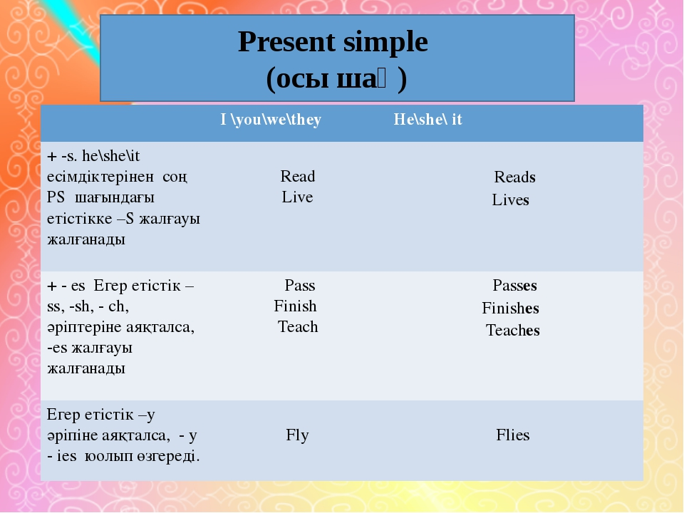 Present simple (осы шақ) I \you\we\they He\she\it +-s. he\she\itесімдіктерін...