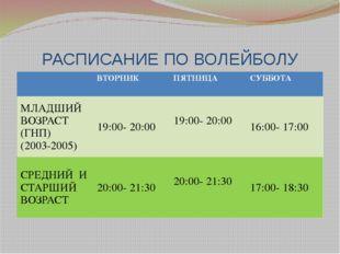 РАСПИСАНИЕ ПО ВОЛЕЙБОЛУ ВТОРНИК ПЯТНИЦА СУББОТА МЛАДШИЙ ВОЗРАСТ (ГНП) (2003-2