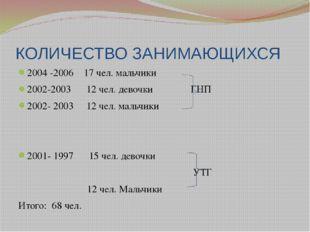 КОЛИЧЕСТВО ЗАНИМАЮЩИХСЯ 2004 -2006 17 чел. мальчики 2002-2003 12 чел. девочки