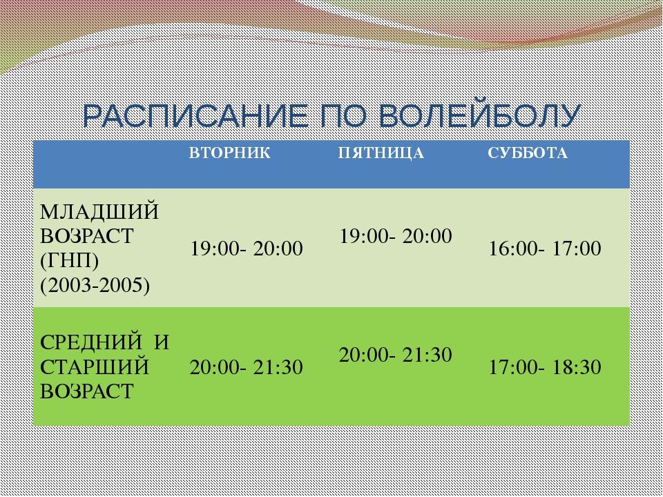 РАСПИСАНИЕ ПО ВОЛЕЙБОЛУ ВТОРНИК ПЯТНИЦА СУББОТА МЛАДШИЙ ВОЗРАСТ (ГНП) (2003-2...