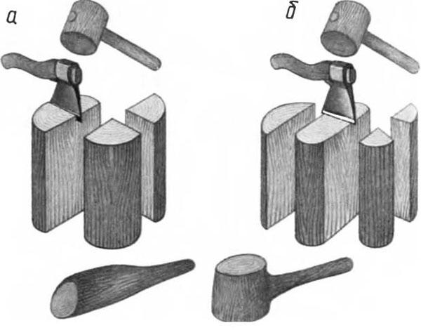 Раскалывание древесины в радиальном (а) и тангентальном (б) направлении