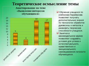 Теоретическое осмысление темы Обучение учащихся по учебникам Карабанова позво