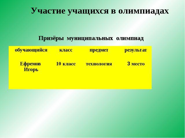 Участие учащихся в олимпиадах Призёры муниципальных олимпиад обучающийся клас...